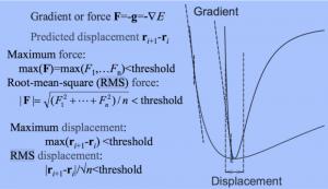 optimizetion_threshold2