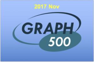 スーパーコンピュータ「京」6期連続でGraph500 1位!
