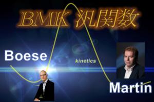 BMK 半経験的汎関数