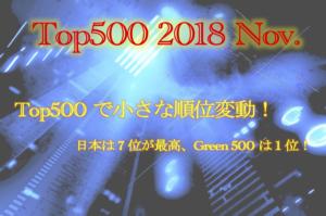 top500 発表!日本は 7 位に後退【2018 年 11 月】