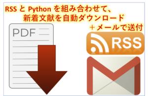 RSS と Python を組み合わせて、新着文献を自動ダウンロード+メールで送付